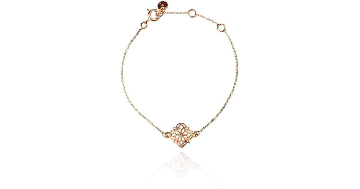 Zefyr Mandala Necklace Rose Gold ODpKdl
