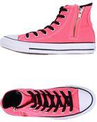 Converse High-Top Sneaker - Lyst
