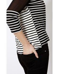 Karen Millen Multicolor Striped Top