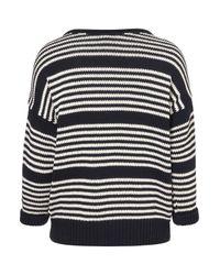 TOPSHOP Blue Knitted Breton Stripe Jumper