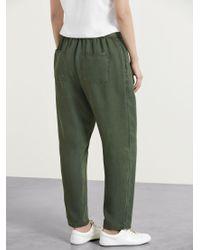 Violeta by Mango Green Baggy Denim Trousers