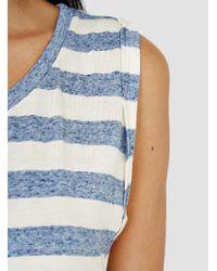 Calder Blue Chloe Tank Dress Chambray Stripe