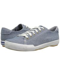 Keds Blue Lex Ltt Fashion Sneaker