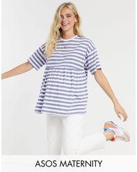 ASOS Blue Asos Design Maternity Exclusive Washed Stripe Smock-multi