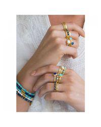 Anna Beck Metallic Wisdom Blue Lapis Single Stone Ring