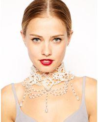 ASOS Natural Faux Pearl Drop Choker Necklace