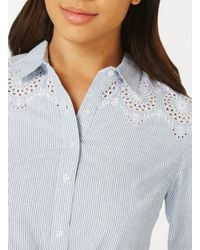 Dorothy Perkins Blue And White Striped Broderie Shirt Dress