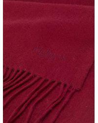 Mulberry カシミア スカーフ Red