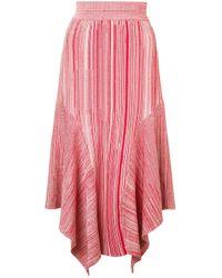 Jupe en maille à rayures Yigal Azrouël en coloris Pink