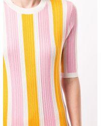 Calvin Klein ストライプ ニットトップ Pink