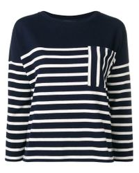 Max Mara Blue Recital Striped Sweatshirt