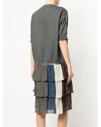Kolor Gray Contrast Sweatshirt Dress