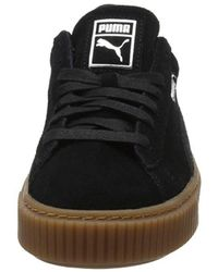 PUMA Black Suede Platform Animal Sneaker