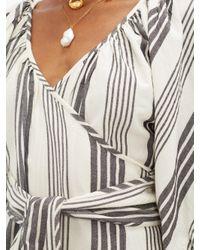 Mara Hoffman コレッタ ストライプ テンセルブレンドラップドレス Multicolor