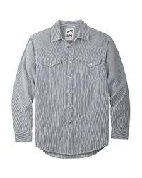 Mountain Khakis Blue Original Mountain Denim Shirt for men