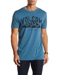 Volcom Blue Stonith Short Sleeve Tee for men