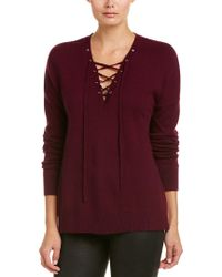The Kooples Purple Lace-up Wool & Cashmere-blend Sweater