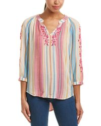 Kut From The Kloth - Yellow Blouse - Lyst
