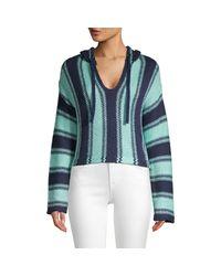 Wildfox Blue Hermosa Striped Knit Hoodie