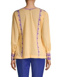 Antik Batik Multicolor Embroidered Cotton Blouse