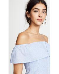 BB Dakota Blue Jeanne Dress