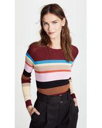 Scotch & Soda Multicolor Striped Sweater