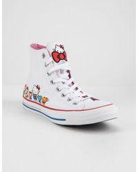 Converse Canvas X Hello Kitty Chuck