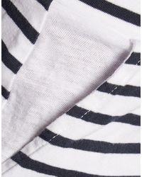 Vestito corto di Monrow in White
