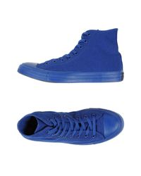 Converse Blue High-tops & Sneakers for men