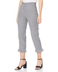 FIND Shorts - Bianco