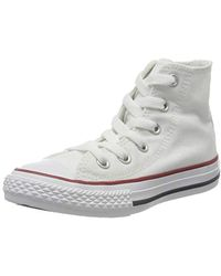 Converse Sneakers Basses - Mixte - Blanc