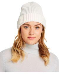 Aqua Ribbed Cuff Hat - White