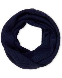 UGG Chevron Infinity Scarf - Blue