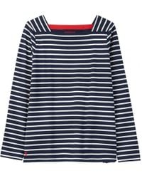 Joules Matilde Womens Square Neck Jersey Top A/w - Blue