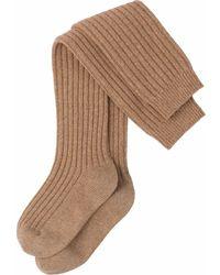 Miu Miu Wool-cashmere Over-the-knee Socks - Brown