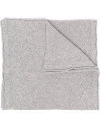 Billionaire Cable-knit Logo-plaque Scarf - Grey
