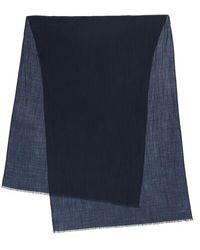 Roeckl Sports Classic Summer Wool Scarf 70x180 - Bleu