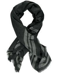 Forever 21 - Stripe-trim Frayed Scarf - Lyst