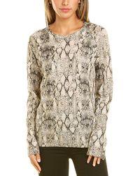 Zadig & Voltaire Reglis Python Cashmere Sweater - White