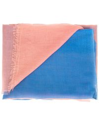 Bajra Dip Dyed Ombre Shawl - Blue