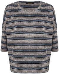 SuperTrash Shirt Dessin - Blauw