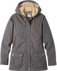 Mountain Khakis Ranch Shearling Hooded Jacket - Gray