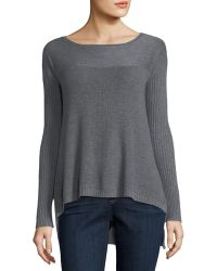 Lamade - Ribbed-trim Pullover Sweater - Lyst