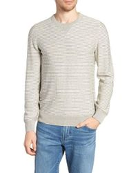 Billy Reid - Gerald Slim Fit Sweater - Lyst