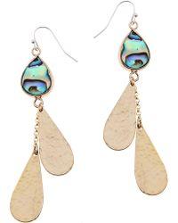 Nakamol - Abalone Teardrop Earrings - Lyst