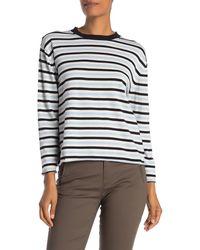 ATM Stripe Sweater - Multicolour