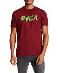 RVCA   Shredder Logo Crew Neck Tee   Lyst