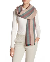 Gucci Striped Wool Scarf - Multicolor