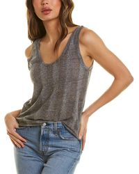 Project Social T Less Is More Tank - Grey