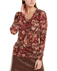BCBGMAXAZRIA Floral Knit Top - Purple